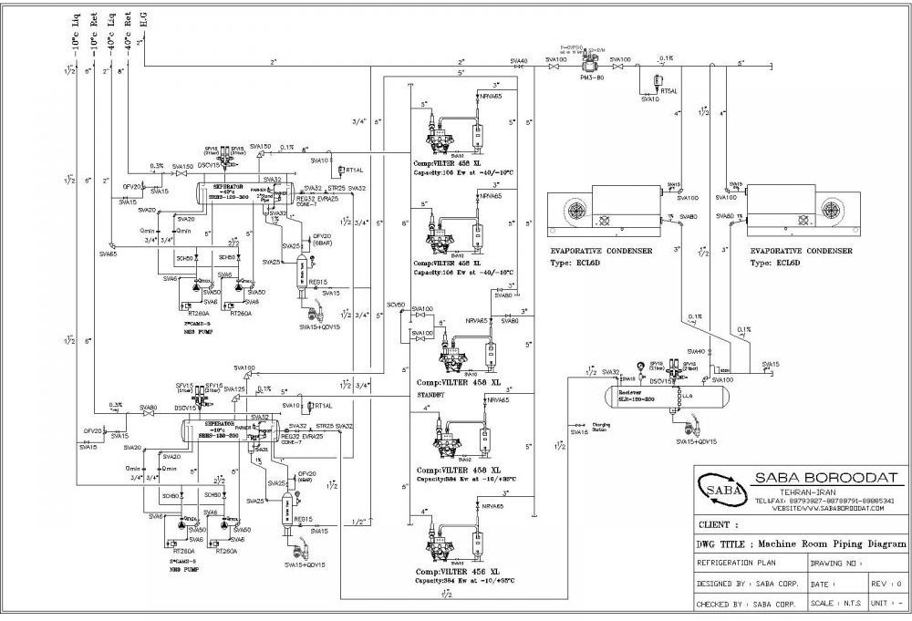 فلودیاگرام سیکل تبرید تراکمی سیستم دو مرحله ای به همراه کنترلرها
